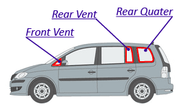 vent/quater diagram